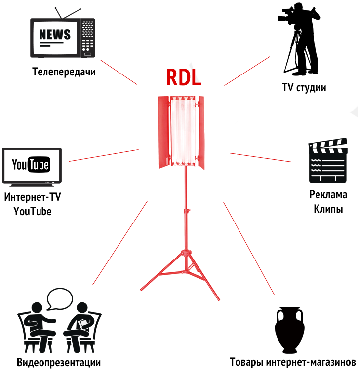 RedDevil Lamps - многофункциональный свет